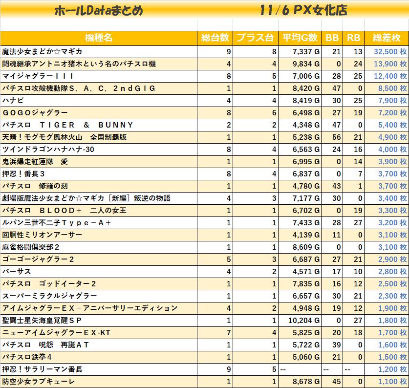 1106PX女化店_全