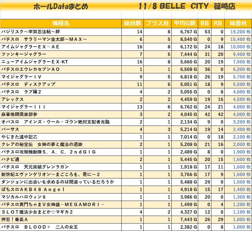 1108BELLE CITY THE CITY篠崎店_全