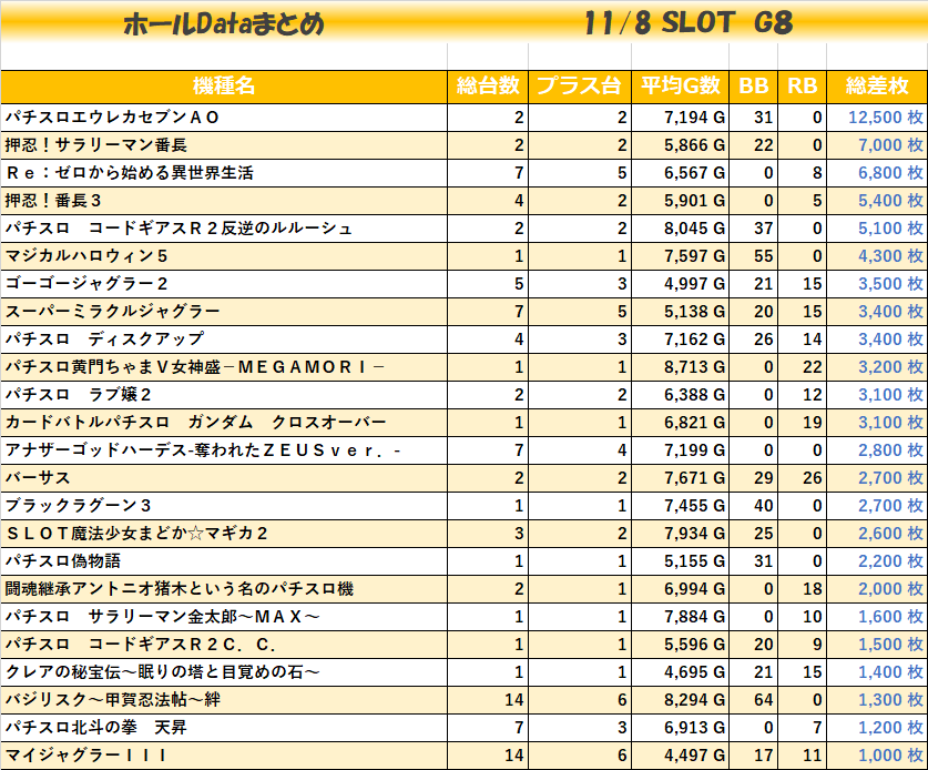 1108SLOT G8_全