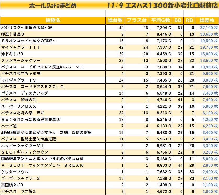 1109エスパス1300新小岩北口駅前店_全