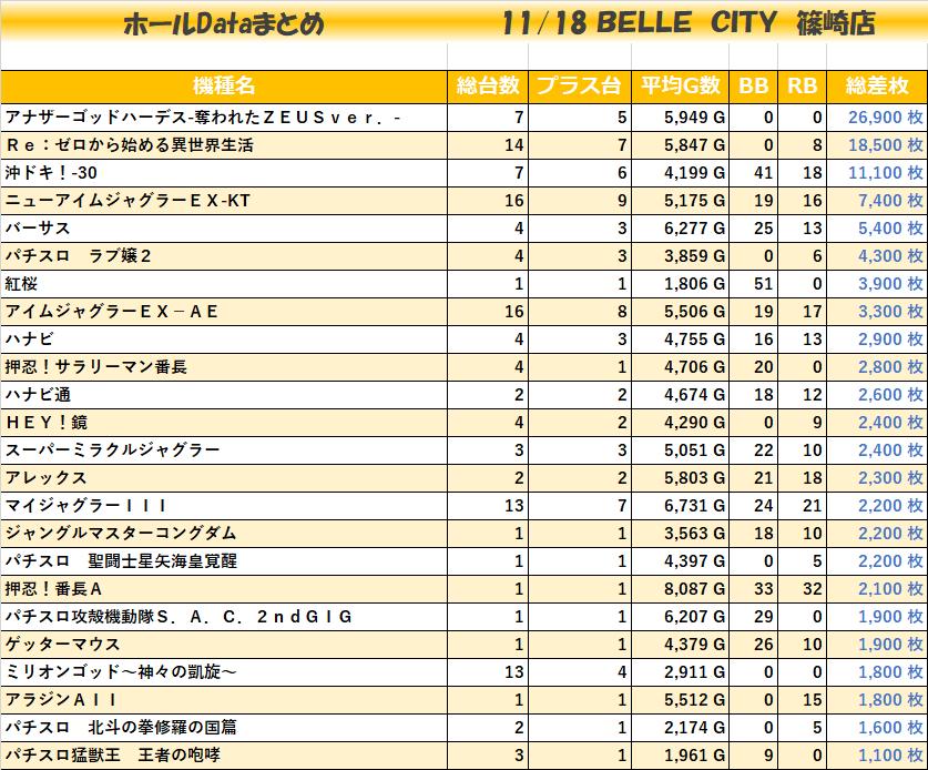 1118BELLE CITY THE CITY篠崎店_全