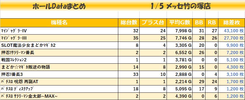 0105メッセ竹の塚店_全