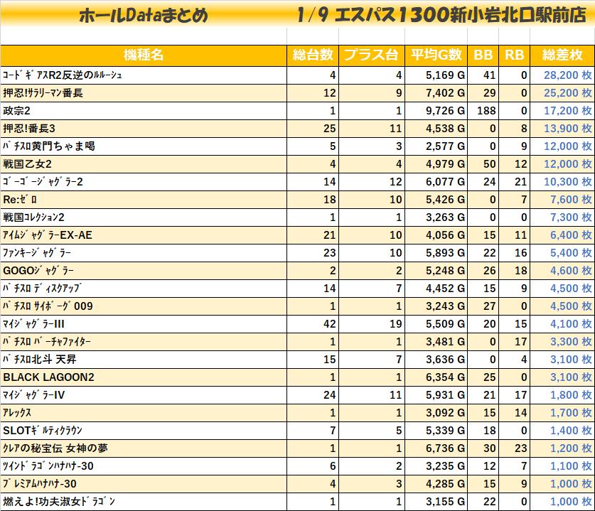 0109エスパス1300新小岩北口駅前店_全