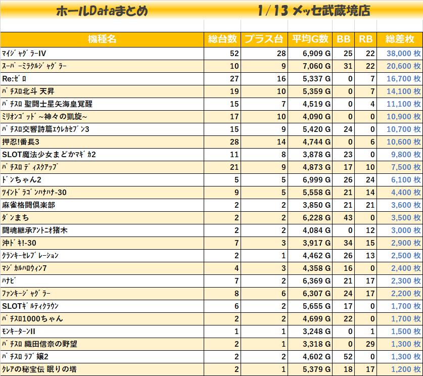 0113メッセ武蔵境店_全