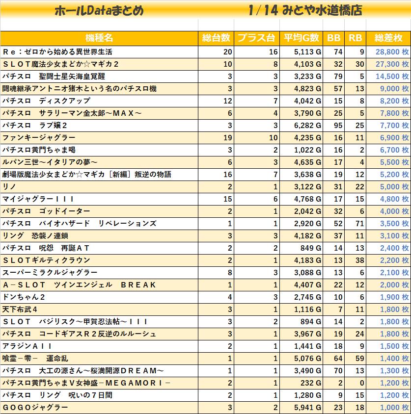 0114みとや水道橋店_全