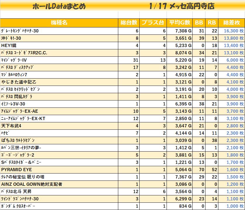 0117メッセ高円寺店_全