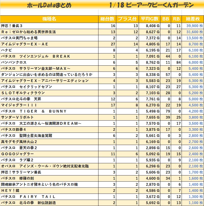 0118ピーアークピーくんガーデン_全