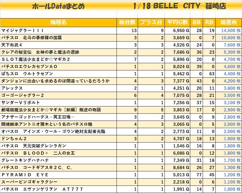 0118BELLE CITY THE CITY篠崎店_全
