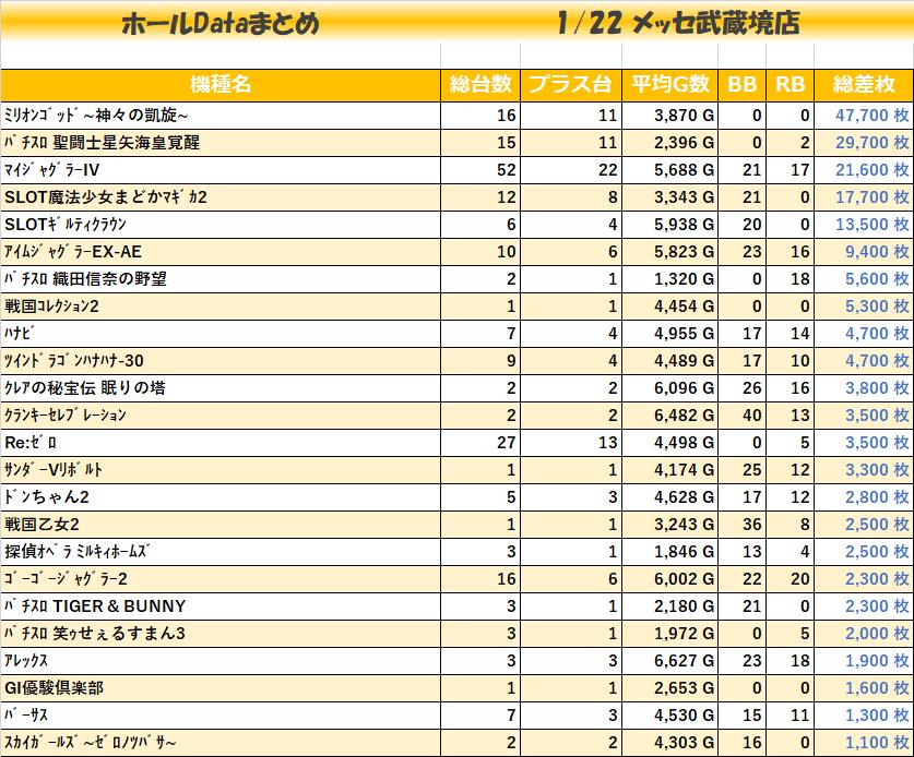 0122メッセ武蔵境店_全