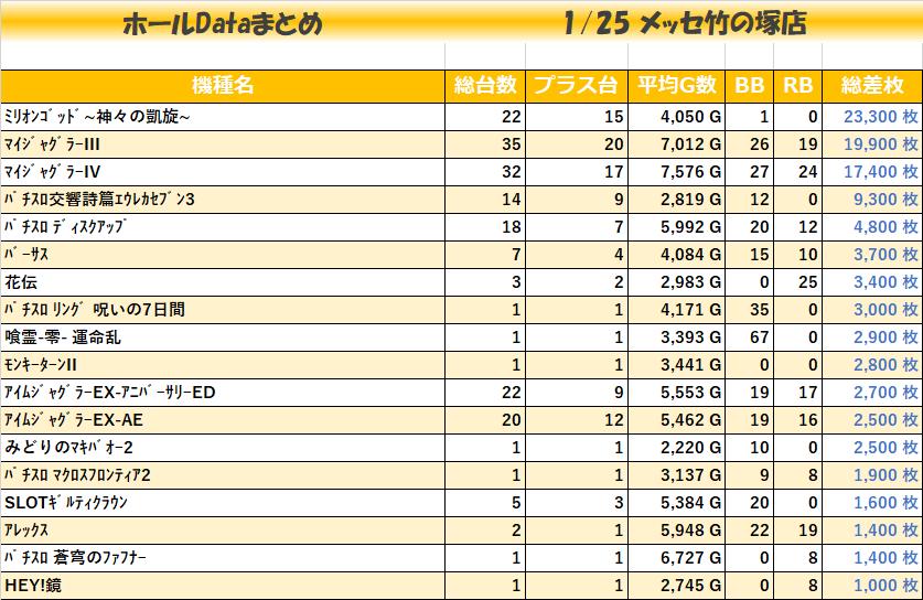 0125メッセ竹の塚店_全