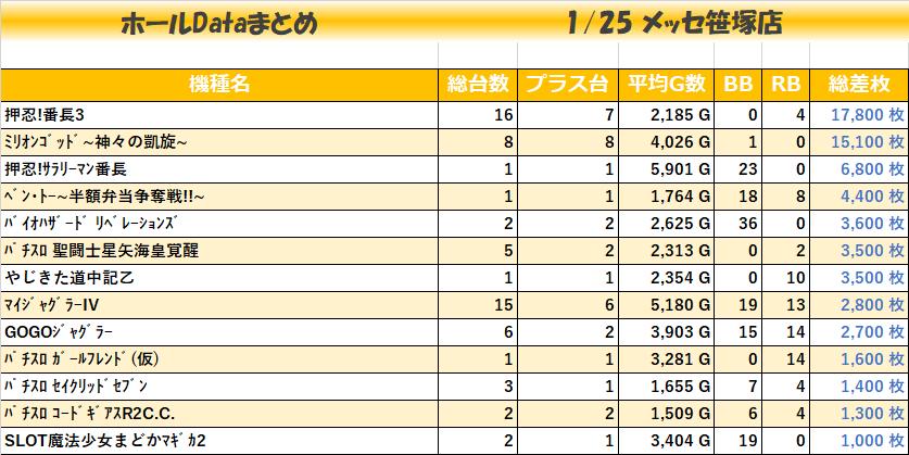 0125メッセ笹塚店_全
