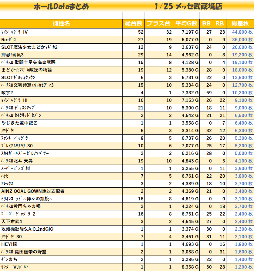 0125メッセ武蔵境店_全