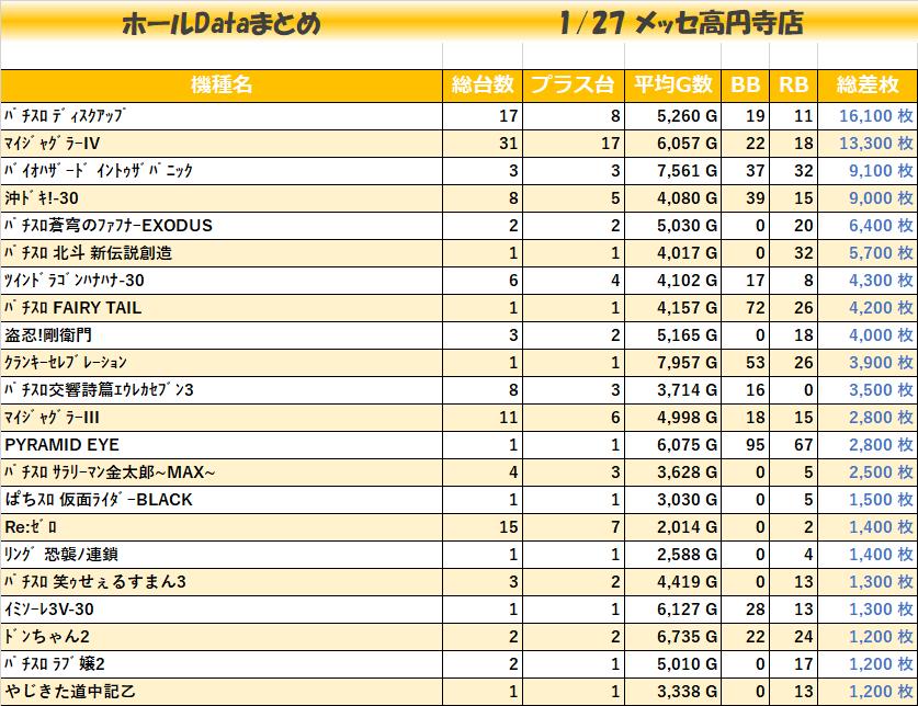 0127メッセ高円寺店_全