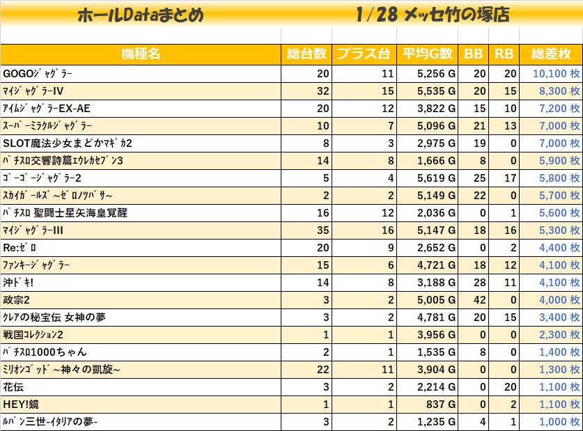 0128メッセ竹の塚店_全