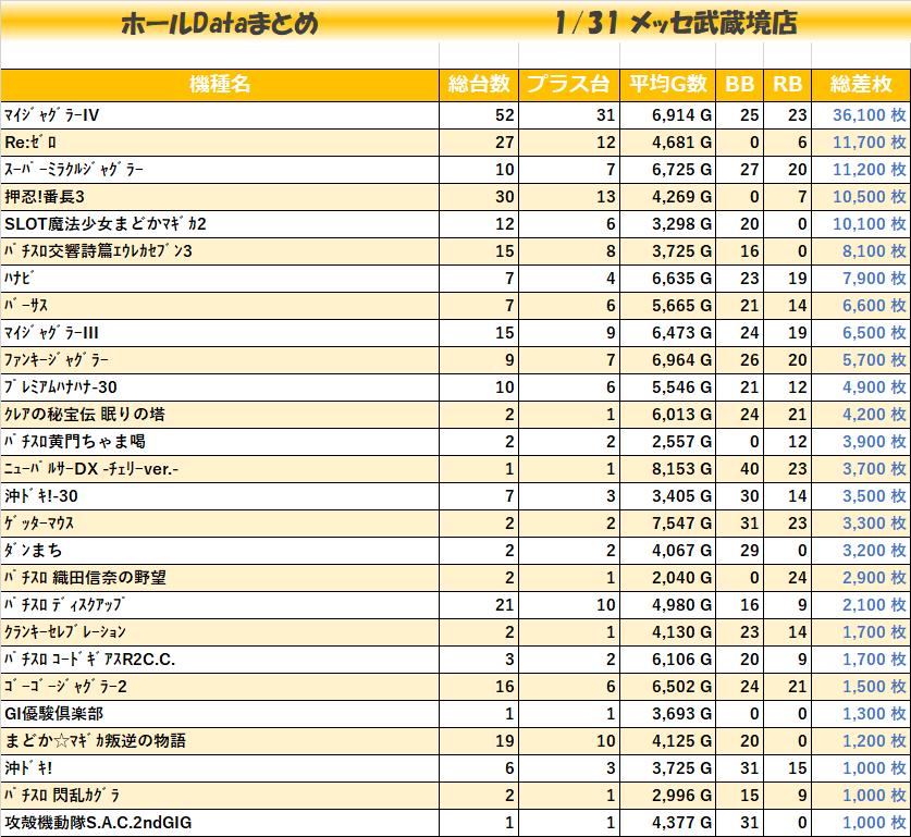 0131メッセ武蔵境店_全
