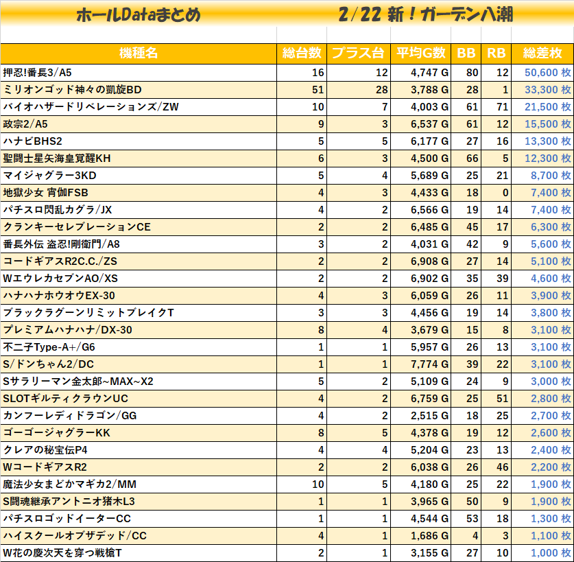 0222新!ガーデン八潮_全