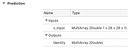 Xcodeでmlmodelを見た結果1