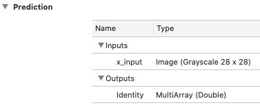Xcodeでmlmodelを見た結果2