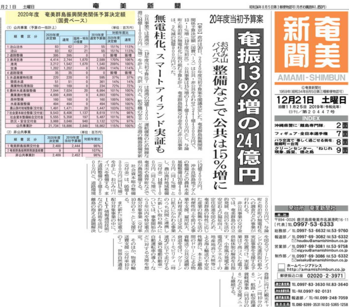 奄美新聞2019 12211