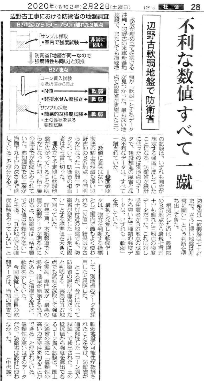 tokyo2020 02222