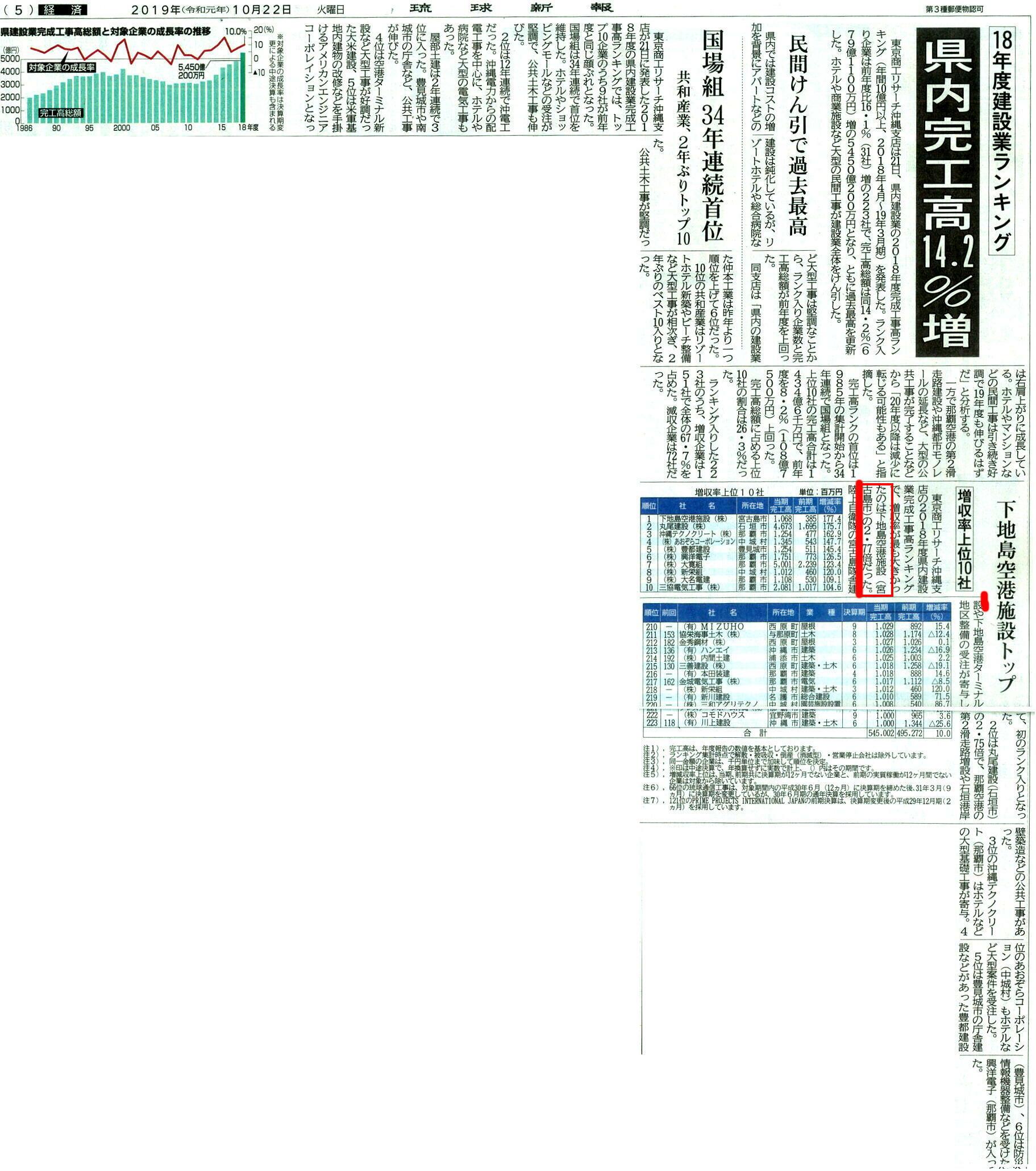 sinpou201910224a.jpg