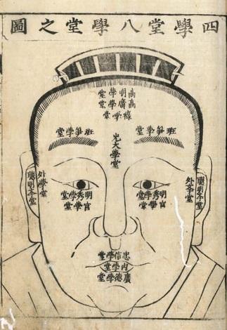 1910_人相