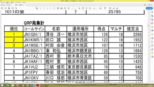 71回オール横浜コンテスト