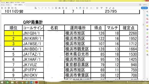 71回オール横浜コンテスト01