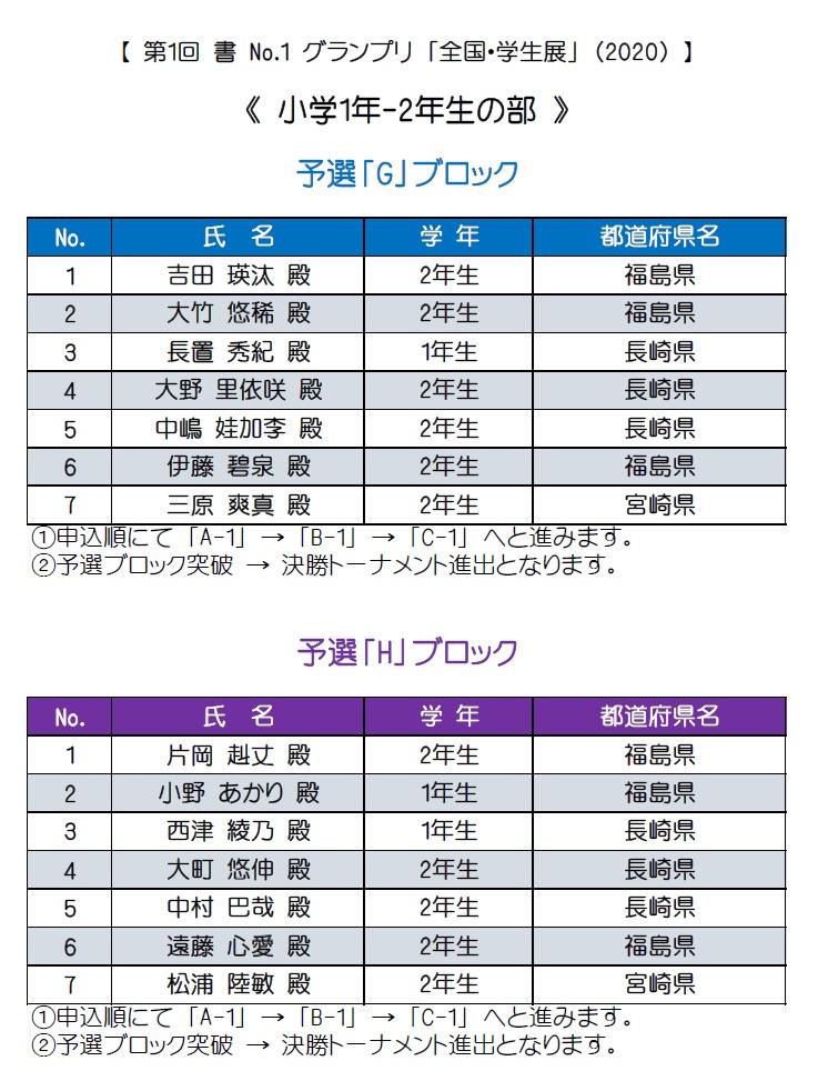 1-2年生・予選ブロック・G-H