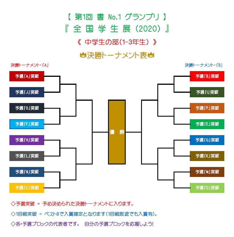 決勝トーナメント・公開