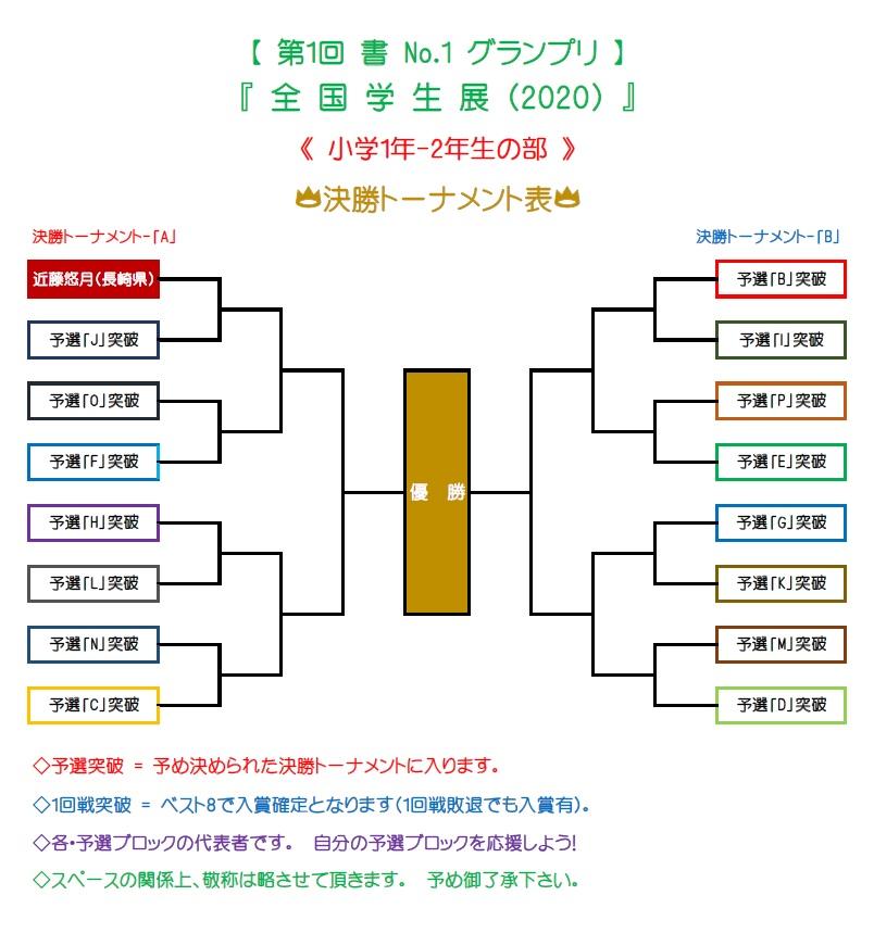 1-2年生・予選-A-決勝トーナメント進出