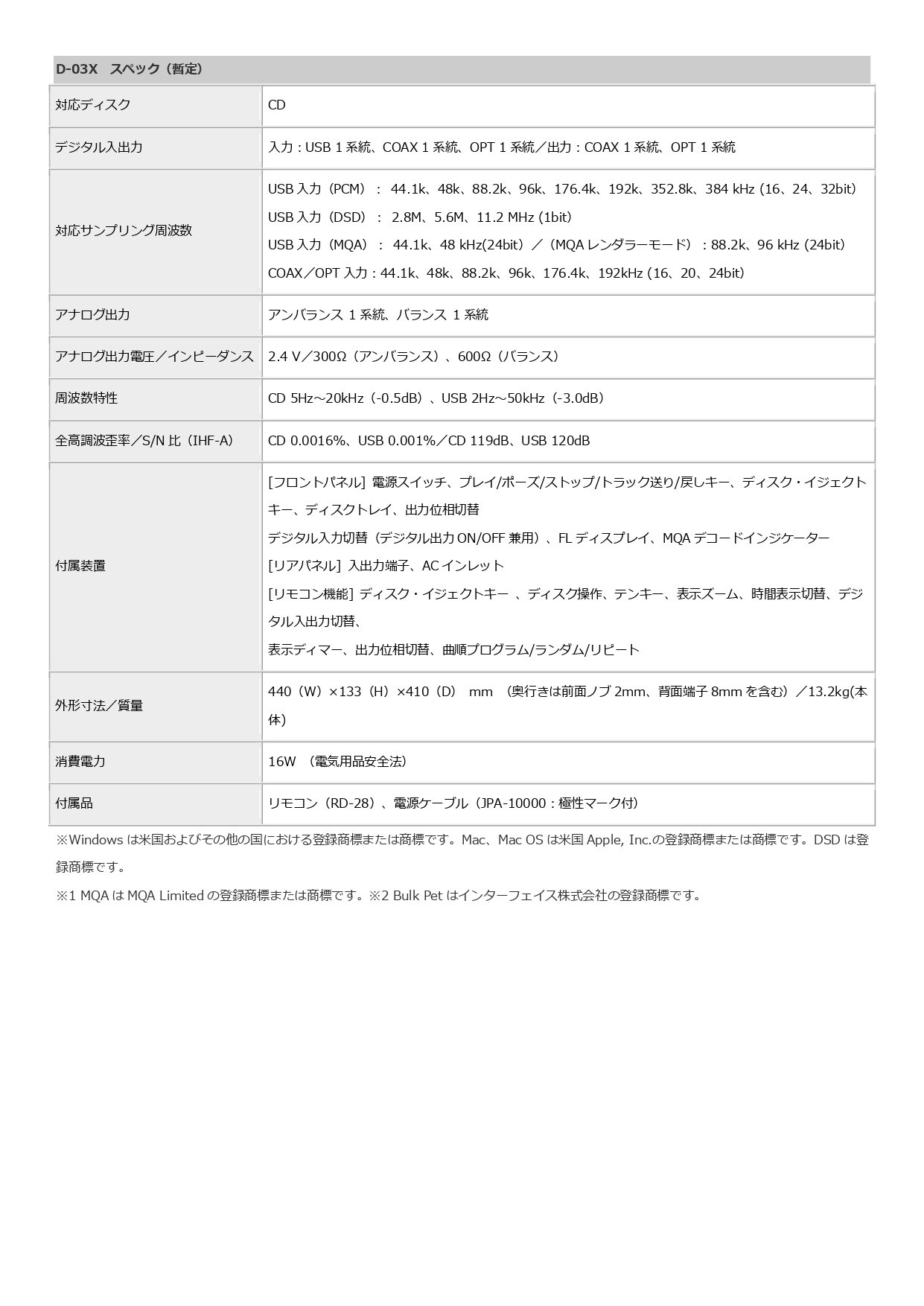 d03x_page-0003.jpg