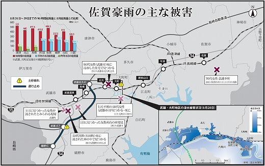 s-佐賀豪雨の主な被害(佐賀新聞2019年9月4日)
