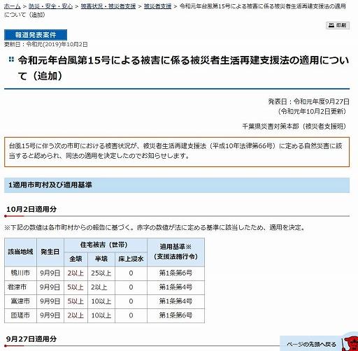 s-191002令和元年台風第15号による被害に係る被災者生活再建支援法の適用について(追加)(千葉県令和元年10月2日更新)