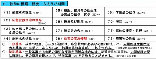 s-令和元年台風第19号に伴う災害にかかる災害救助法の適用について1
