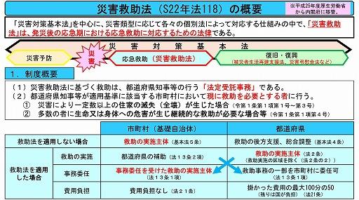 s-令和元年台風第19号に伴う災害にかかる災害救助法の適用についてブログ用