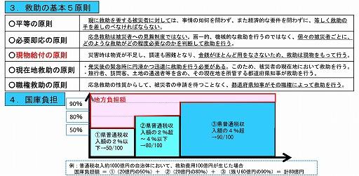 s-令和元年台風第19号に伴う災害にかかる災害救助法の適用についてブログ用コピー (3)