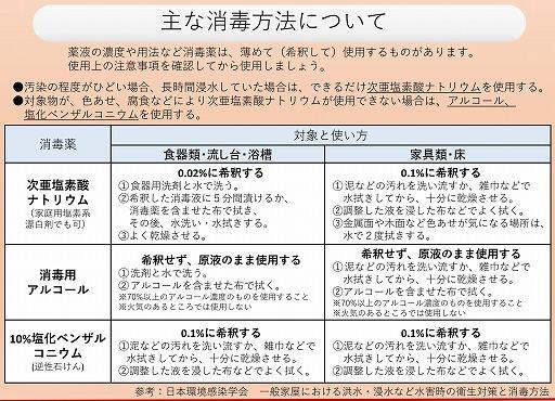 s-被災した家屋での感染症対策(厚生労働省)1_imgs-0001 - コピー (2)