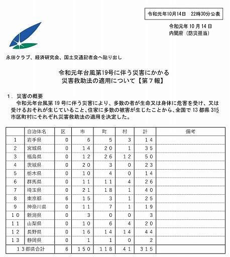 s-令和元年台風第19号に伴う災害にかかる災害救助法の適用について【第7報】