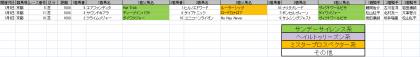 馬場傾向_京都_芝_1600m_20200101~20200106