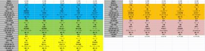 WIN5_根岸S_2020