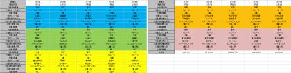 WIN5_東京新聞杯_2020
