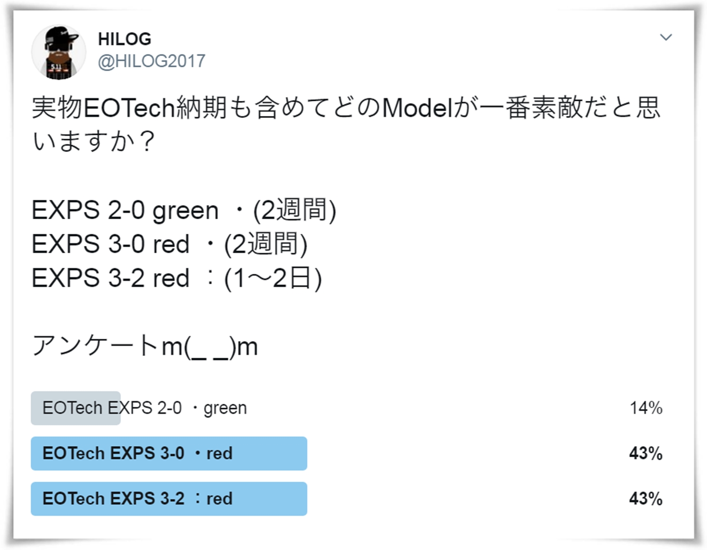 0-1 実物 EOTech XPS3-0 HOLOGRAPHIC SIGHT BLACK GET!! 次世代 M4 CQB-R カスタム 続編!! イオテック ホロサイト 購入 取付 レビュー!!