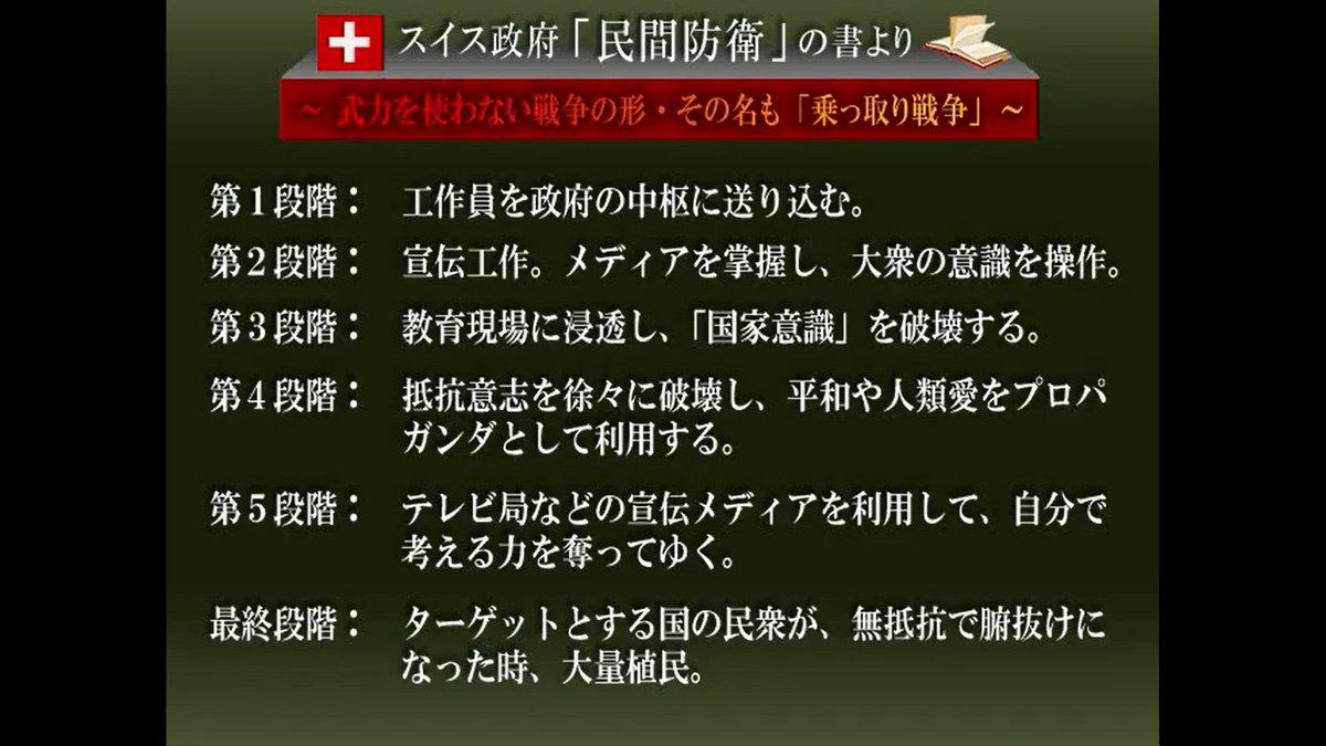 スイス 民間防衛02