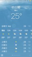 枋山郷25℃200110