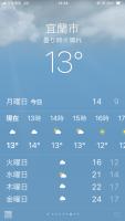 宜蘭13℃200217