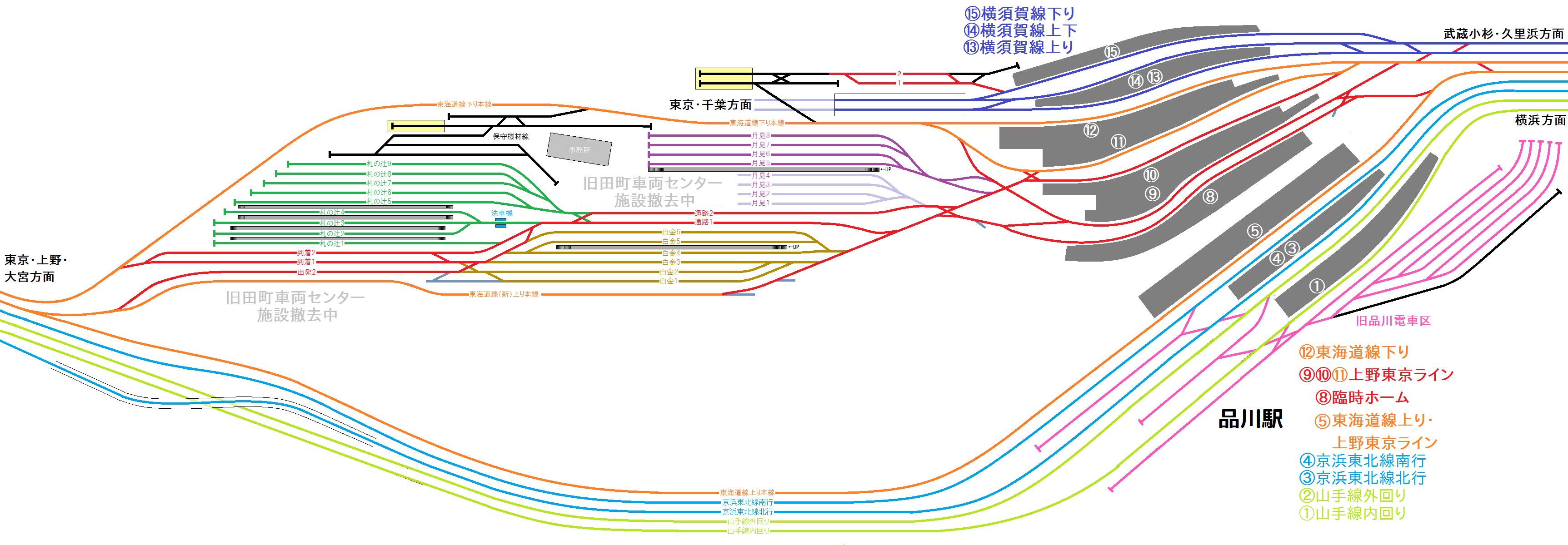 2014年12月時点での品川駅構内配線図