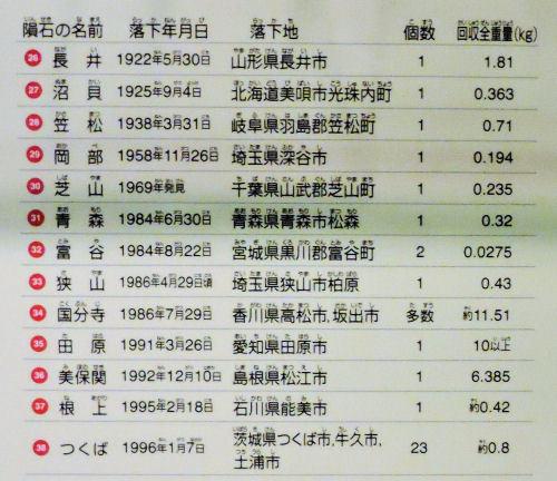 200206kagaku12.jpg