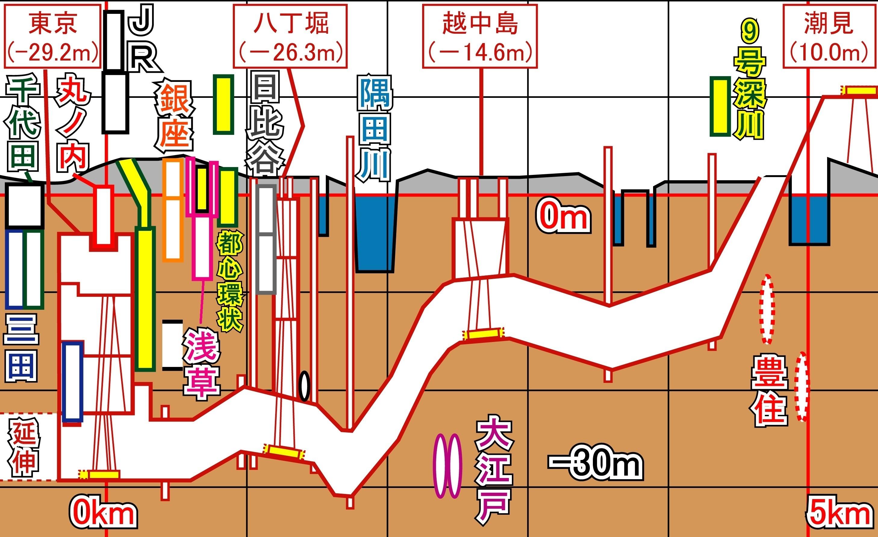 路線 京葉 図 線