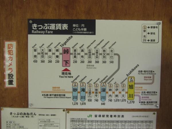 峠下駅きっぷ運賃表